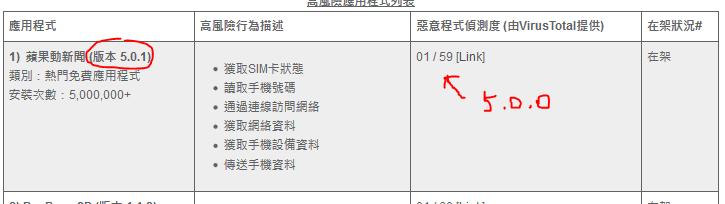HKCERT 列「蘋果動新聞」為高風險 (二) 之 三重巧合 ?